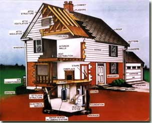 Real Estate Home Inspection, Real Estate Home Inspector Wisconsin